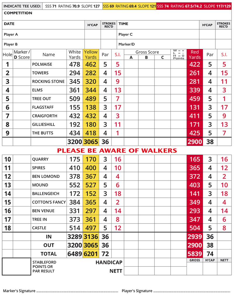 Stirling Golf Club Score Card